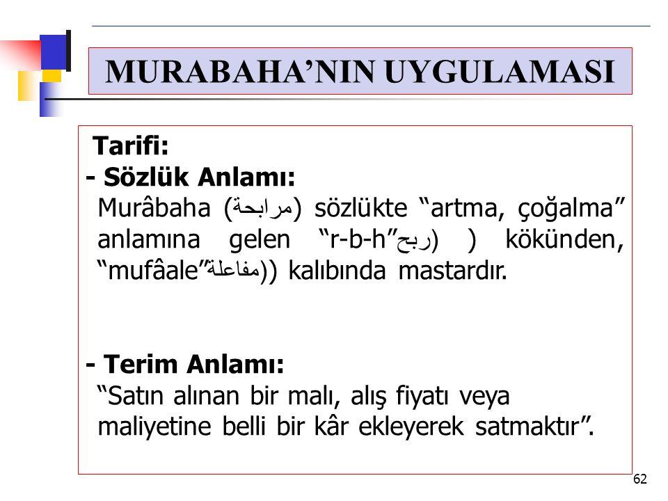 MURABAHA'NIN UYGULAMASI