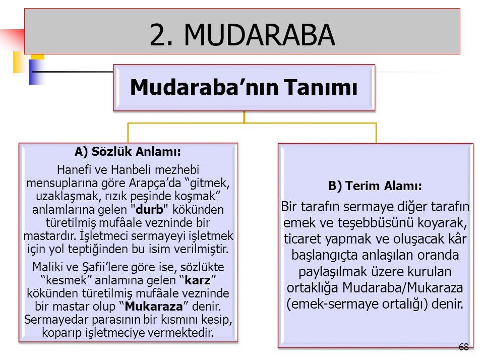 2. MUDARABA Mudaraba'nın Tanımı