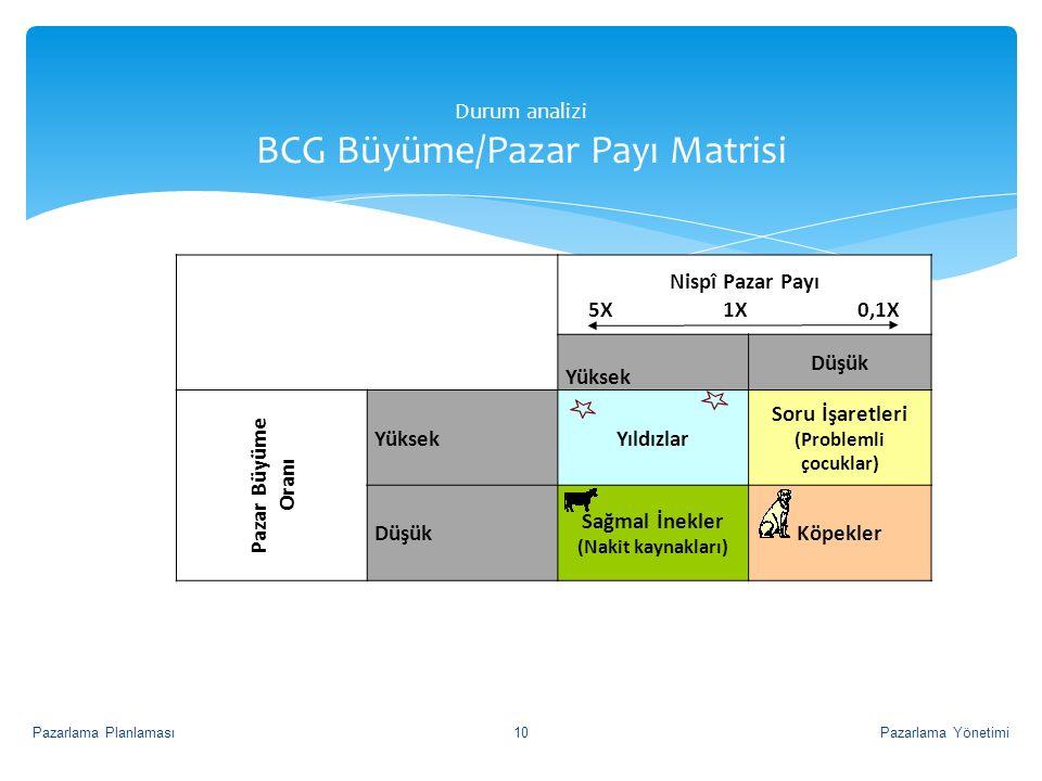 Durum analizi BCG Büyüme/Pazar Payı Matrisi