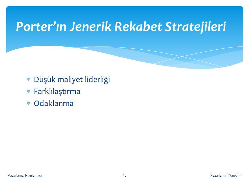 Porter'ın Jenerik Rekabet Stratejileri