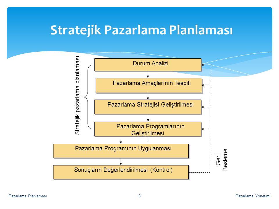Stratejik Pazarlama Planlaması