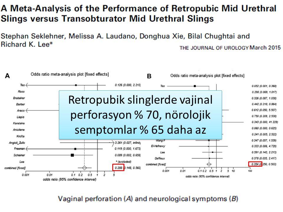 Retropubik slinglerde vajinal perforasyon % 70, nörolojik semptomlar % 65 daha az
