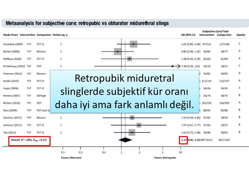 Retropubik miduretral slinglerde subjektif kür oranı daha iyi ama fark anlamlı değil.