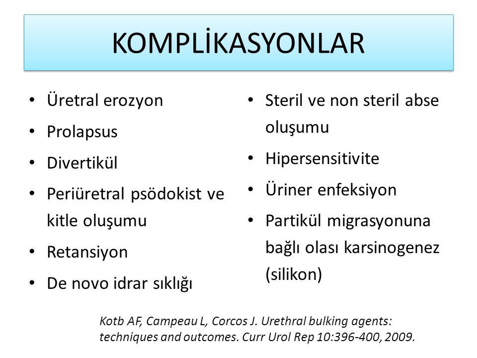 KOMPLİKASYONLAR Üretral erozyon Prolapsus Divertikül