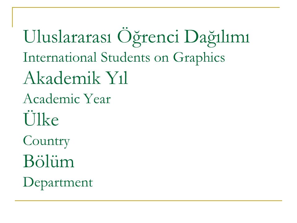 Uluslararası Öğrenci Dağılımı International Students on Graphics Akademik Yıl Academic Year Ülke Country Bölüm Department