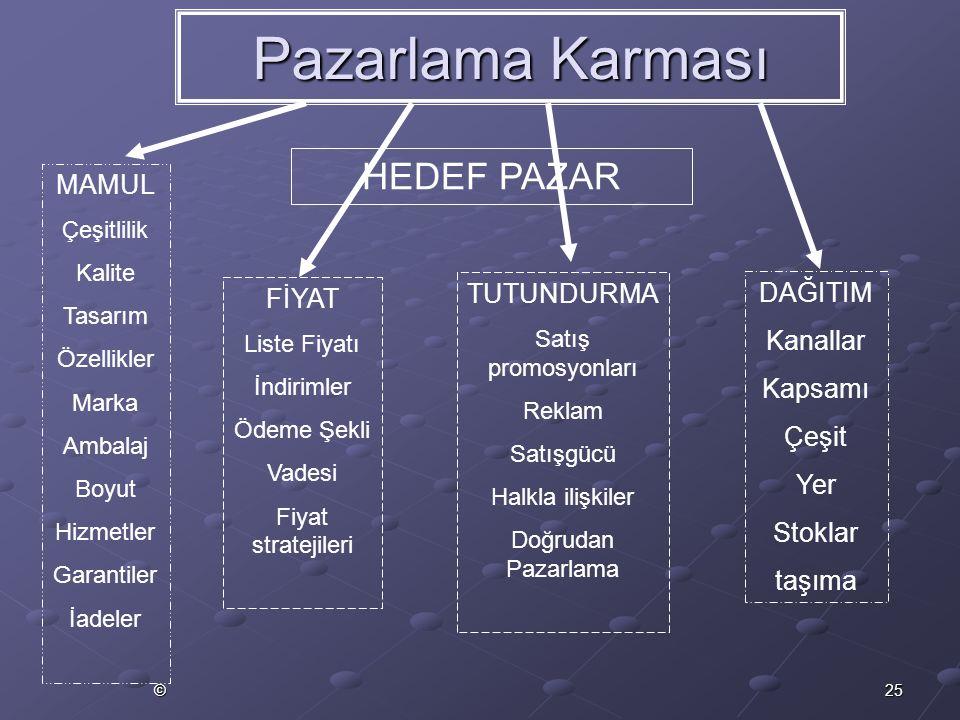 Pazarlama Karması HEDEF PAZAR MAMUL FİYAT TUTUNDURMA DAĞITIM Kanallar