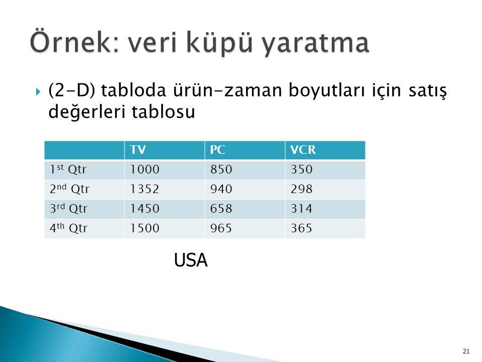 Örnek: veri küpü yaratma