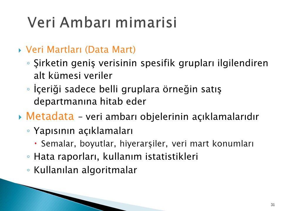 Veri Ambarı mimarisi Veri Martları (Data Mart) Şirketin geniş verisinin spesifik grupları ilgilendiren alt kümesi veriler.