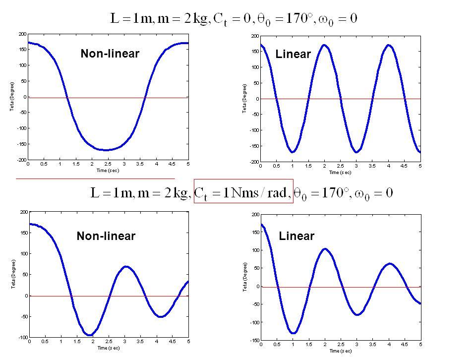 Non-linear Linear