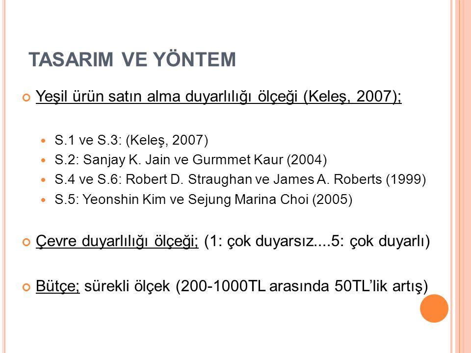 TASARIM VE YÖNTEM Yeşil ürün satın alma duyarlılığı ölçeği (Keleş, 2007); S.1 ve S.3: (Keleş, 2007)