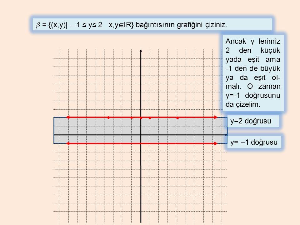 b = {(x,y)| -1 ≤ y≤ 2 x,yIR} bağıntısının grafiğini çiziniz.