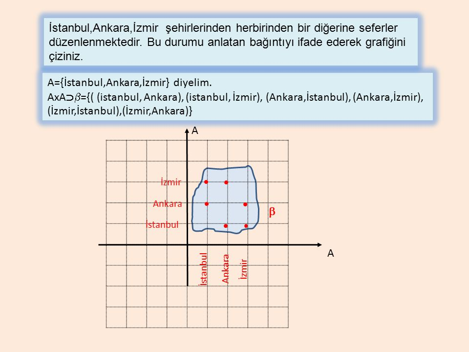 A={İstanbul,Ankara,İzmir} diyelim.