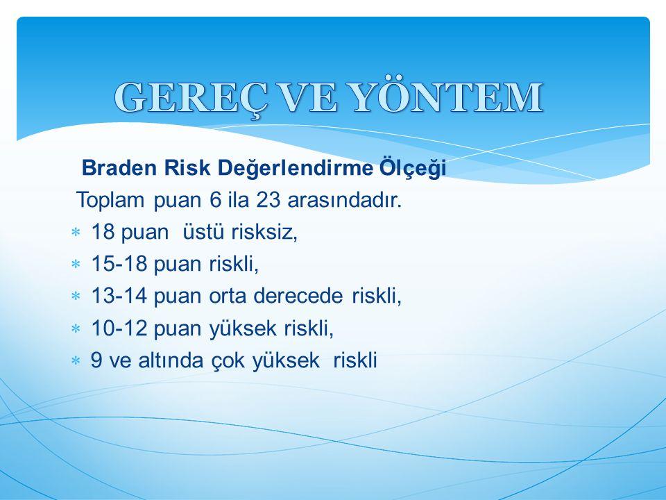 GEREÇ VE YÖNTEM Braden Risk Değerlendirme Ölçeği