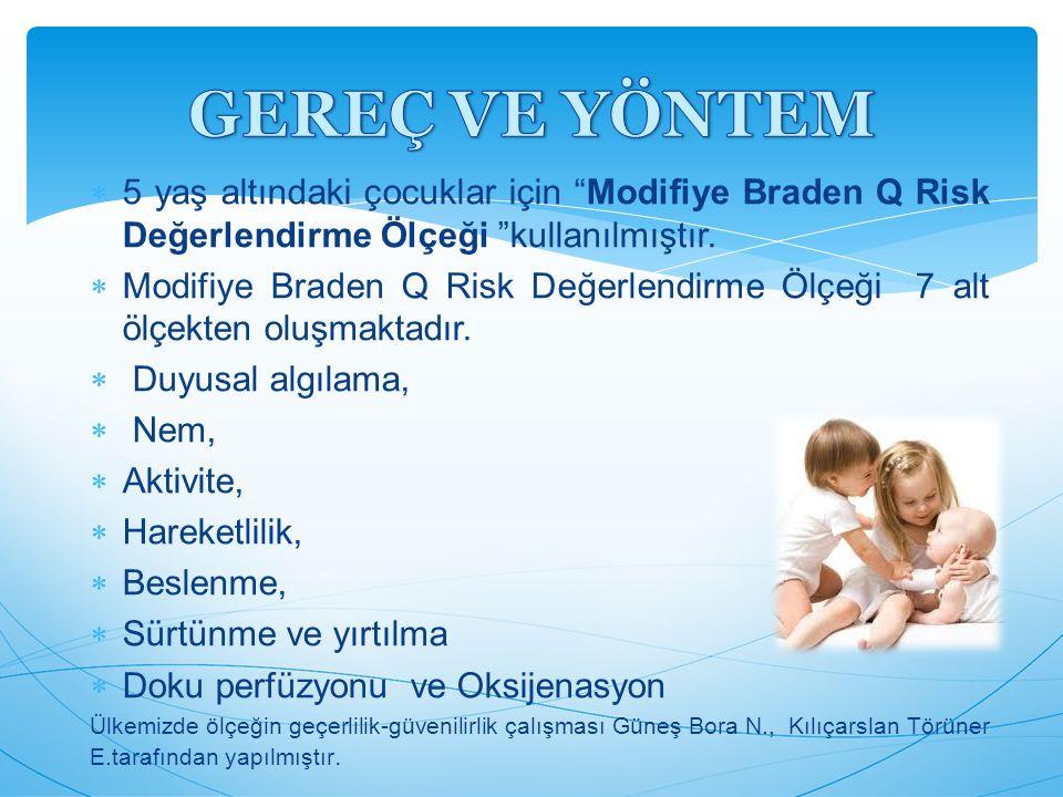 GEREÇ VE YÖNTEM 5 yaş altındaki çocuklar için Modifiye Braden Q Risk Değerlendirme Ölçeği kullanılmıştır.