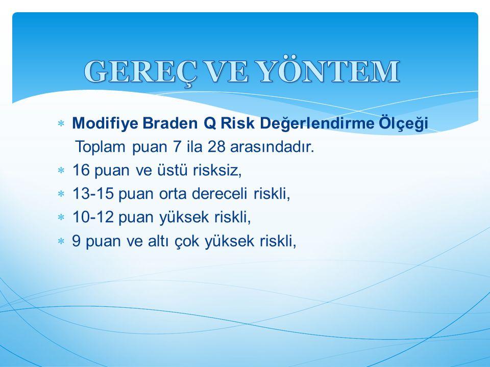 GEREÇ VE YÖNTEM Modifiye Braden Q Risk Değerlendirme Ölçeği