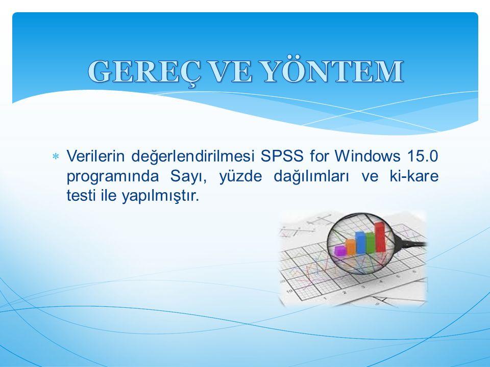 GEREÇ VE YÖNTEM Verilerin değerlendirilmesi SPSS for Windows 15.0 programında Sayı, yüzde dağılımları ve ki-kare testi ile yapılmıştır.