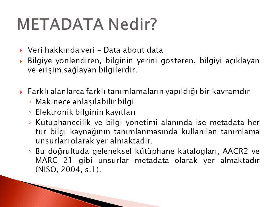 METADATA Nedir Veri hakkında veri – Data about data