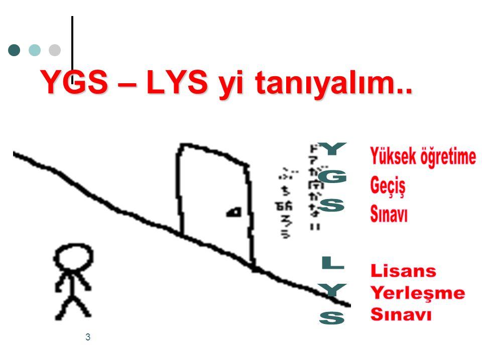 YGS – LYS yi tanıyalım.. Yüksek öğretime Geçiş Sınavı YGS LYS Lisans