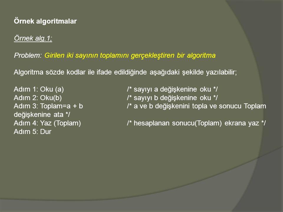 Örnek algoritmalar Örnek alg.1; Problem: Girilen iki sayının toplamını gerçekleştiren bir algoritma.