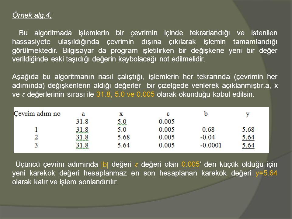 Örnek alg.4;