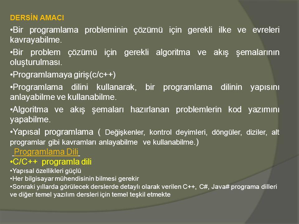 Programlamaya giriş(c/c++)