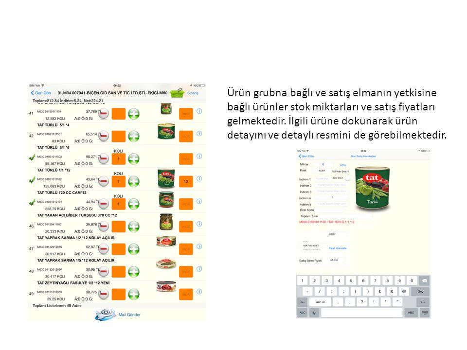 Ürün grubna bağlı ve satış elmanın yetkisine bağlı ürünler stok miktarları ve satış fiyatları gelmektedir.