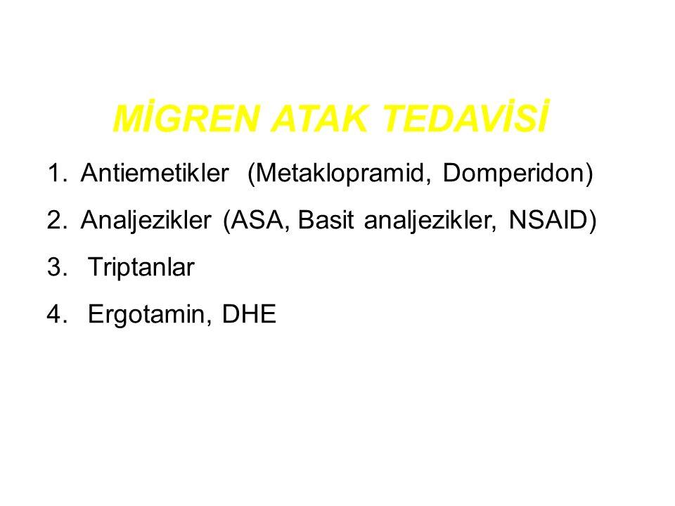 MİGREN ATAK TEDAVİSİ Antiemetikler (Metaklopramid, Domperidon)