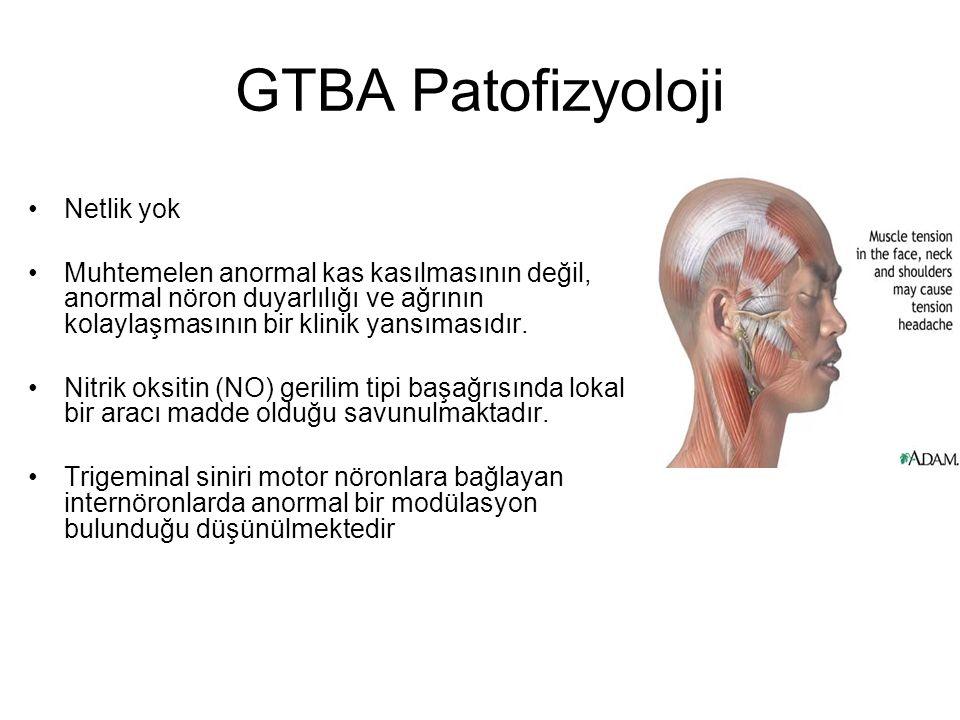 GTBA Patofizyoloji Netlik yok