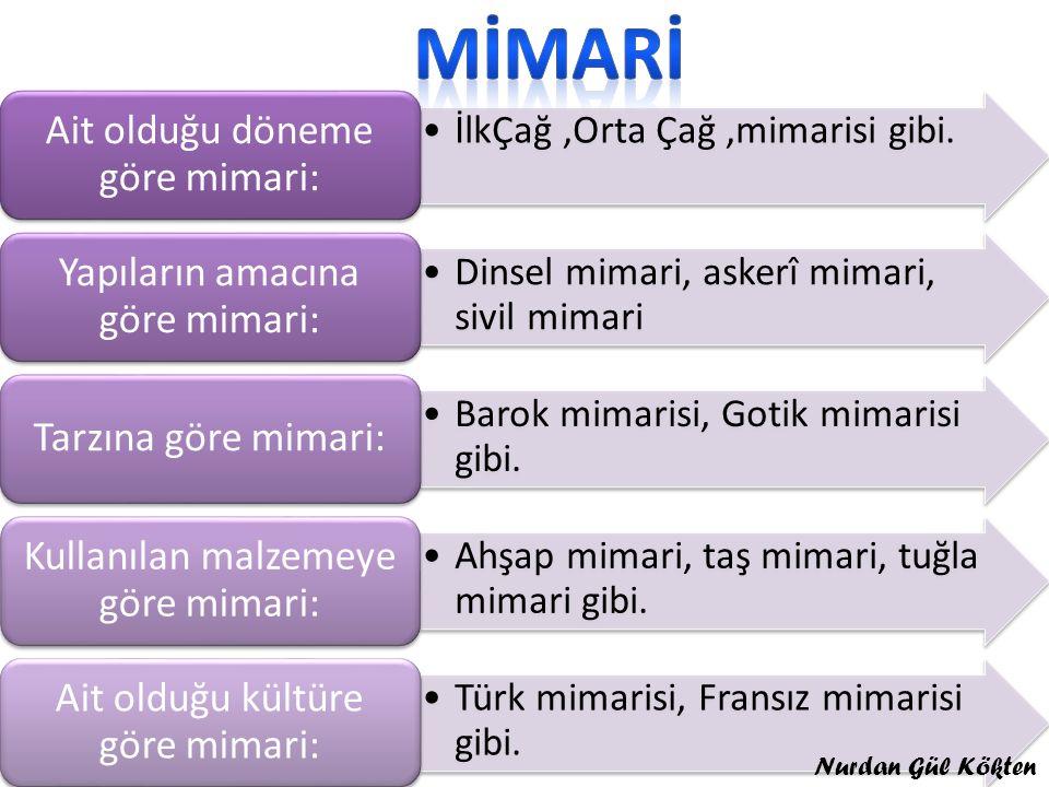 MİMARİ İlkÇağ ,Orta Çağ ,mimarisi gibi.
