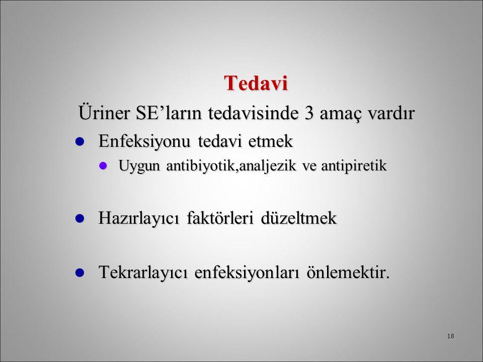 Tedavi Üriner SE'ların tedavisinde 3 amaç vardır