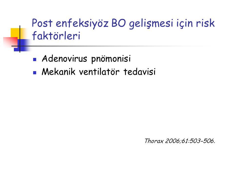 Post enfeksiyöz BO gelişmesi için risk faktörleri