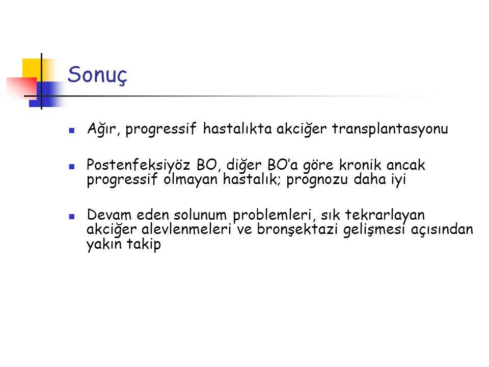 Sonuç Ağır, progressif hastalıkta akciğer transplantasyonu