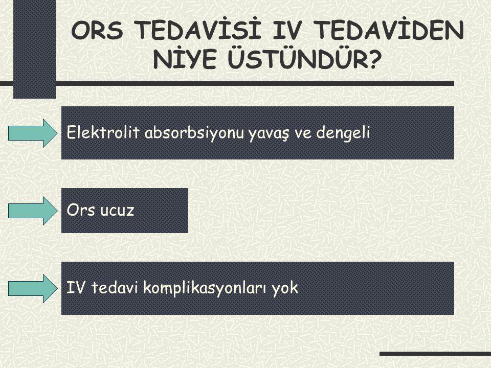 ORS TEDAVİSİ IV TEDAVİDEN NİYE ÜSTÜNDÜR