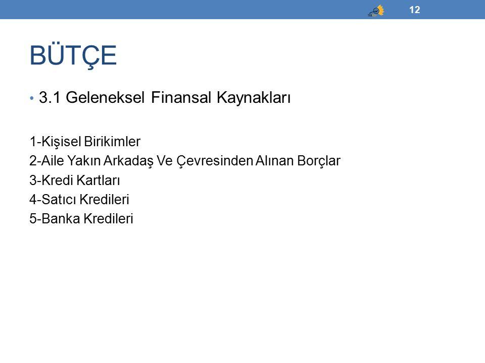 BÜTÇE 3.1 Geleneksel Finansal Kaynakları 1-Kişisel Birikimler