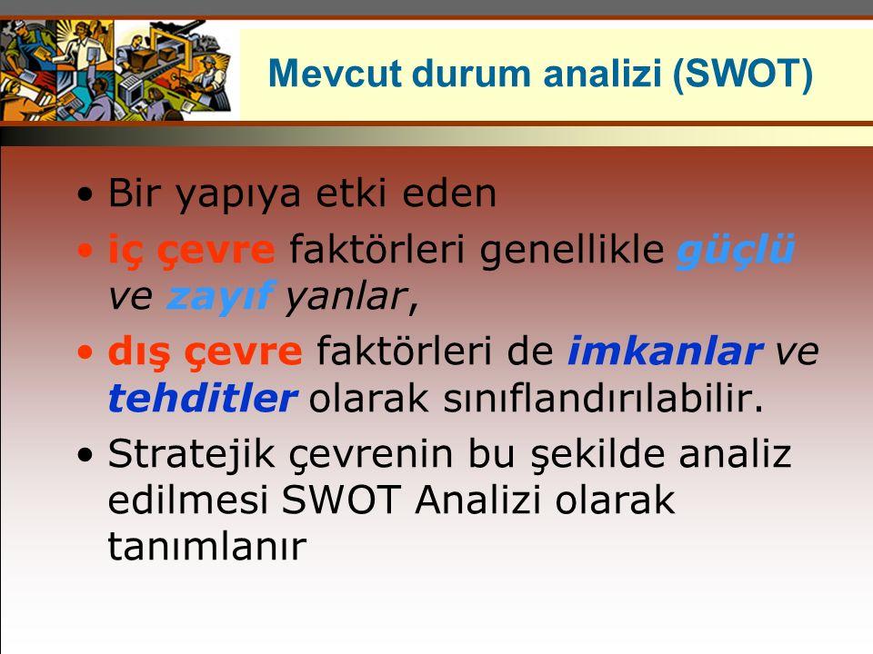 Mevcut durum analizi (SWOT)