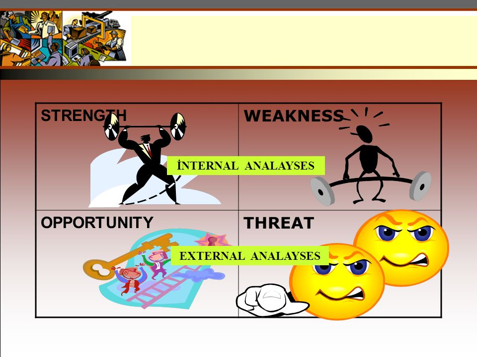 STRENGTH WEAKNESS OPPORTUNITY THREAT İNTERNAL ANALAYSES