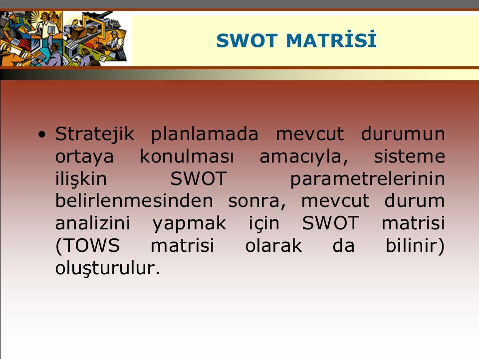 SWOT MATRİSİ