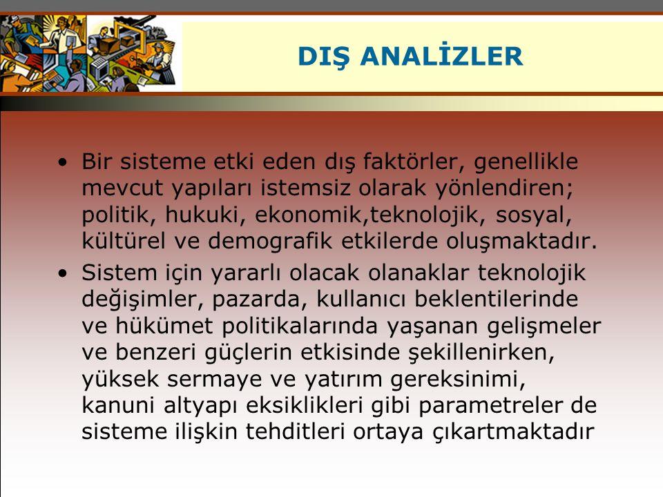 DIŞ ANALİZLER