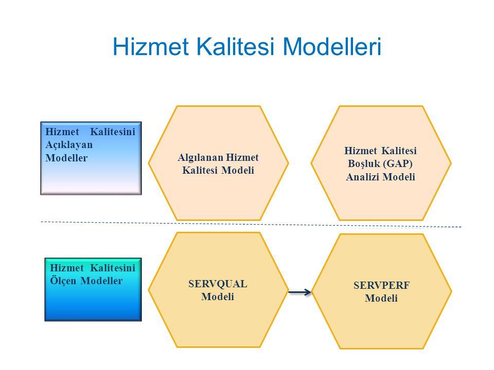 Hizmet Kalitesi Modelleri