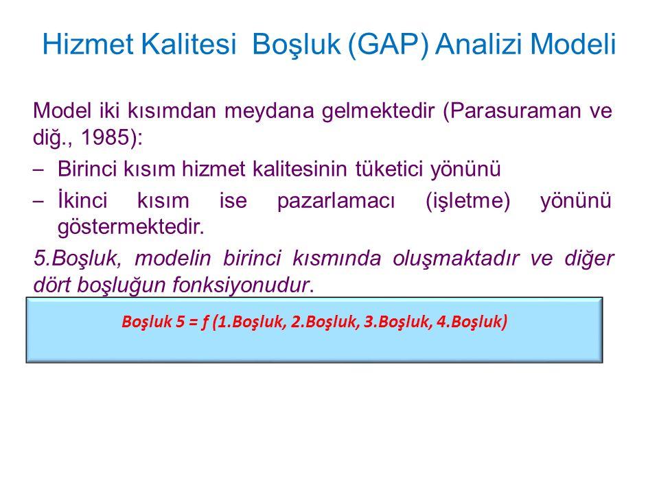 Hizmet Kalitesi Boşluk (GAP) Analizi Modeli
