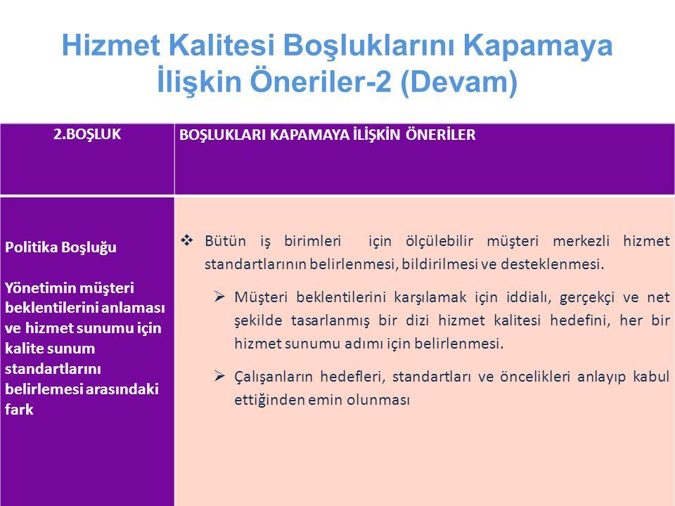 Hizmet Kalitesi Boşluklarını Kapamaya İlişkin Öneriler-2 (Devam)