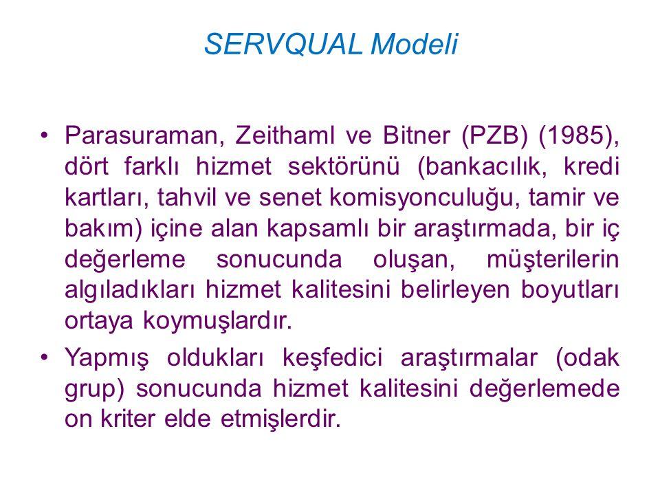 SERVQUAL Modeli