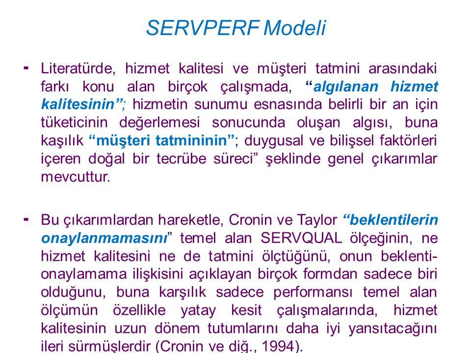SERVPERF Modeli
