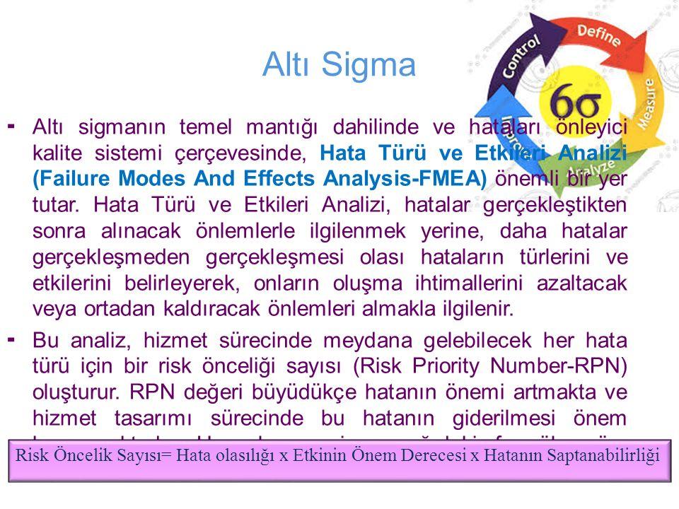 Altı Sigma