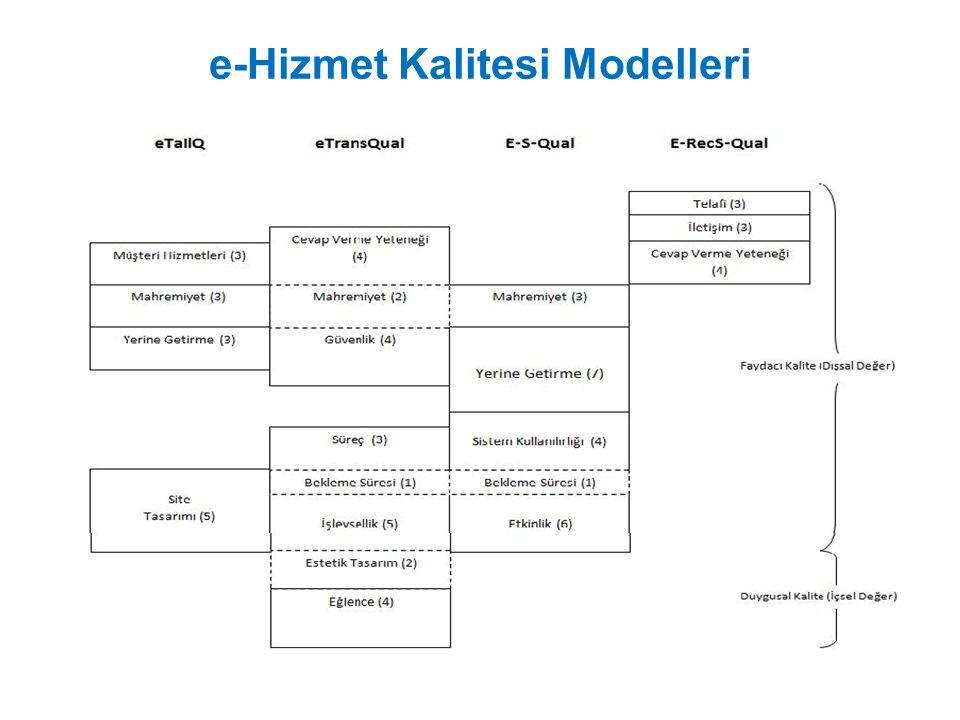 e-Hizmet Kalitesi Modelleri
