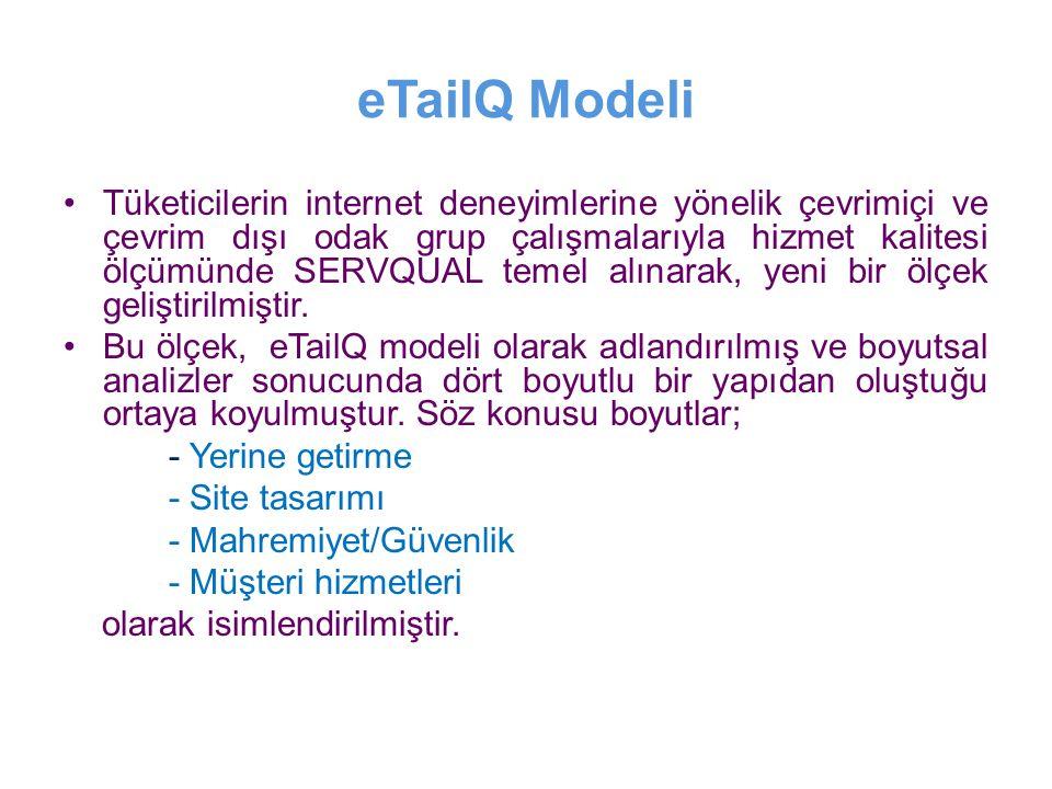 eTailQ Modeli