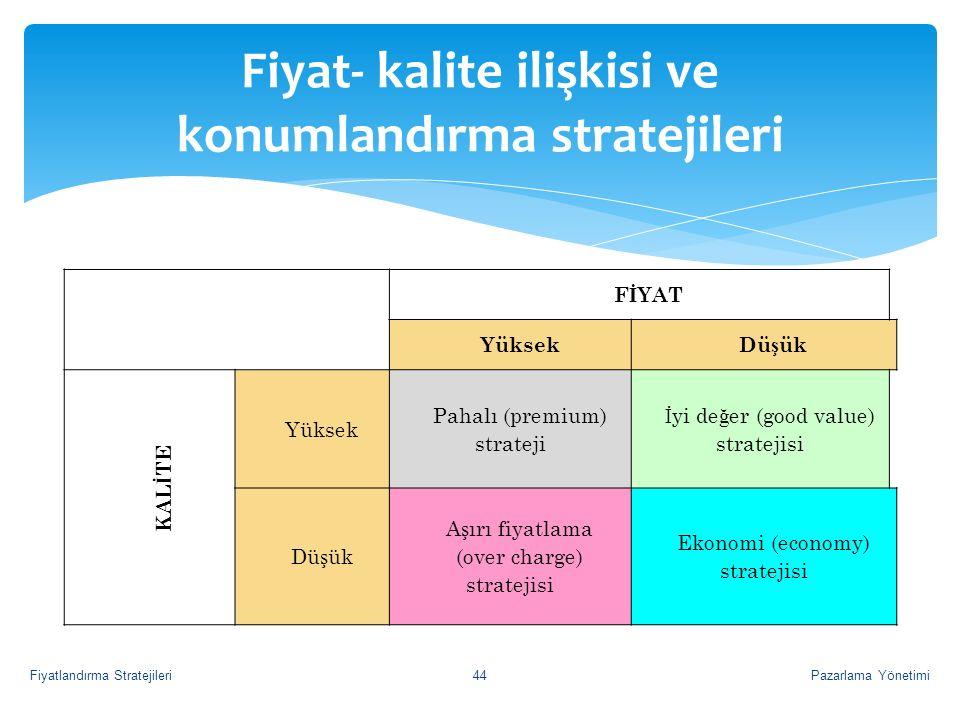 Fiyat- kalite ilişkisi ve konumlandırma stratejileri