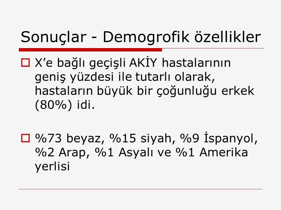Sonuçlar - Demogrofik özellikler
