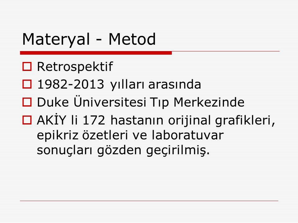 Materyal - Metod Retrospektif 1982-2013 yılları arasında