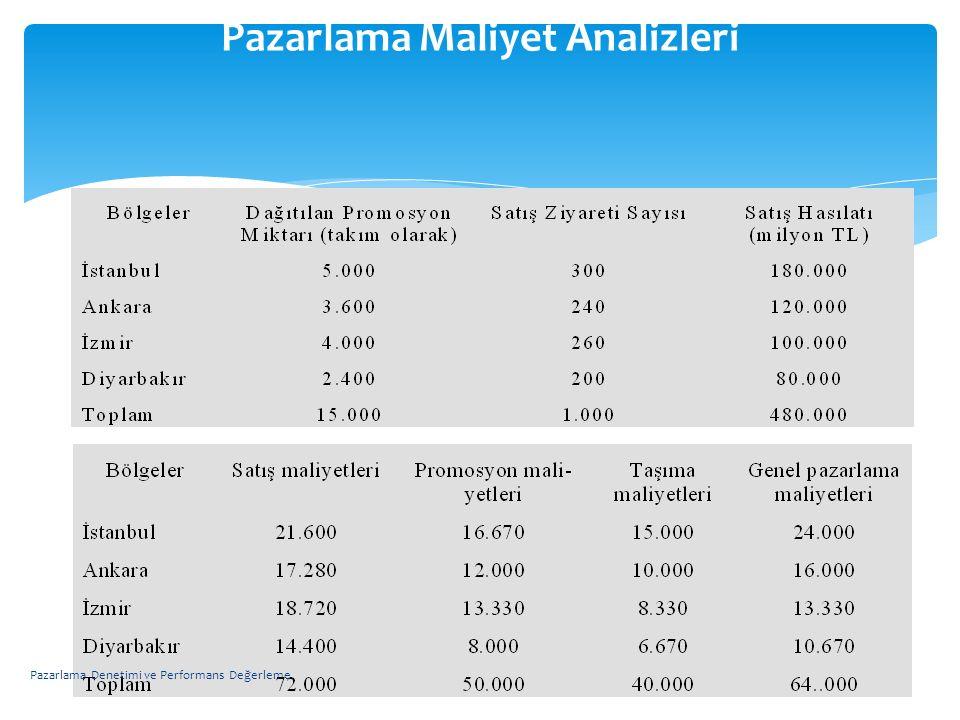 Belirli ürün türlerinin maliyet analizleri
